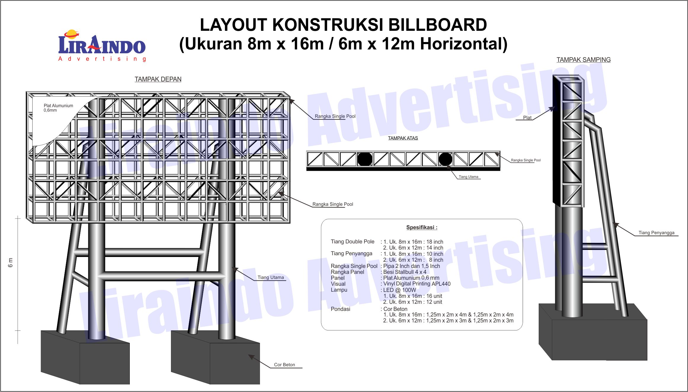 Design Konstruksi Billboard 1